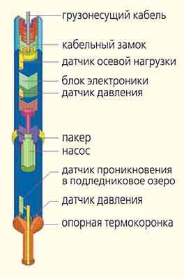Общий вид термобурового снаряда ТБПО-132,  разработанного в Санкт-Петербургском государственном горном институте